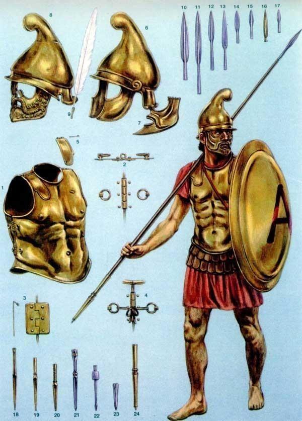 Гоплит (из циклаДревняя Греция)