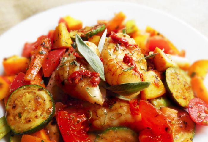 Овощное рагу с мясом кабачками и картошкой рецепт с фото в мультиварке