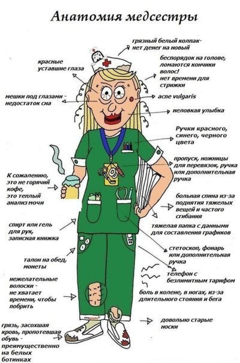 Смешные картинки про медиков медсестер, сделать надпись открытку